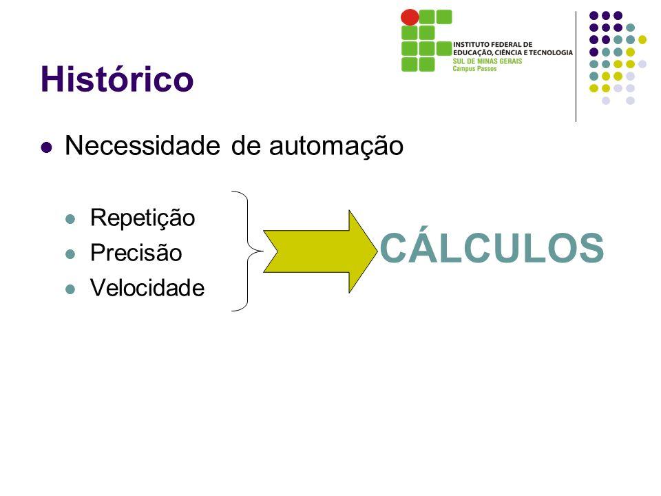 CÁLCULOS Histórico Necessidade de automação Repetição Precisão