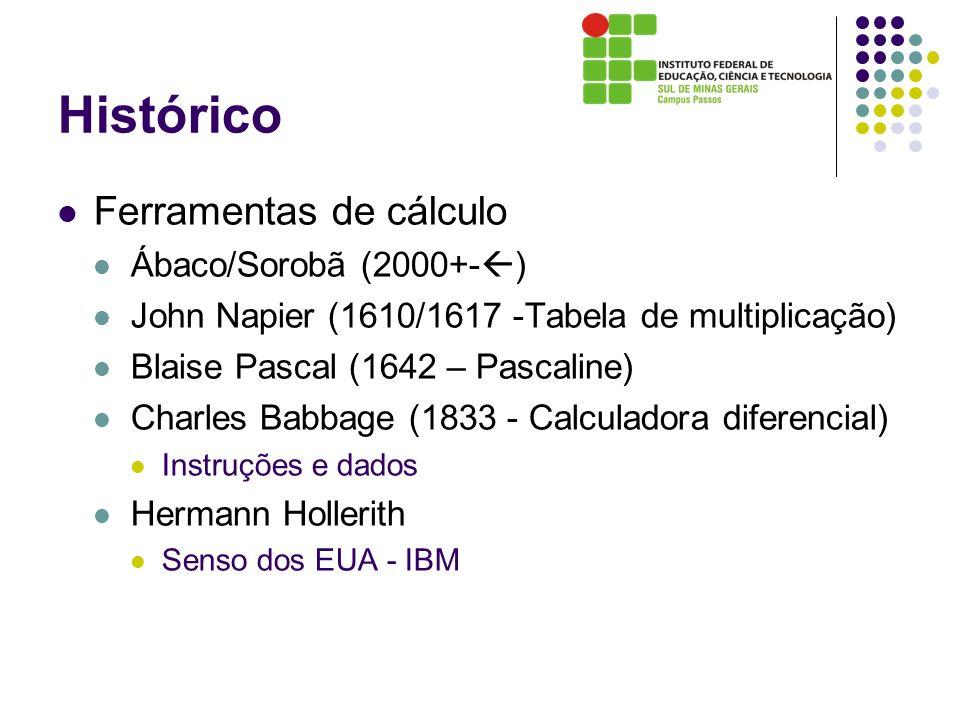 Histórico Ferramentas de cálculo Ábaco/Sorobã (2000+-)