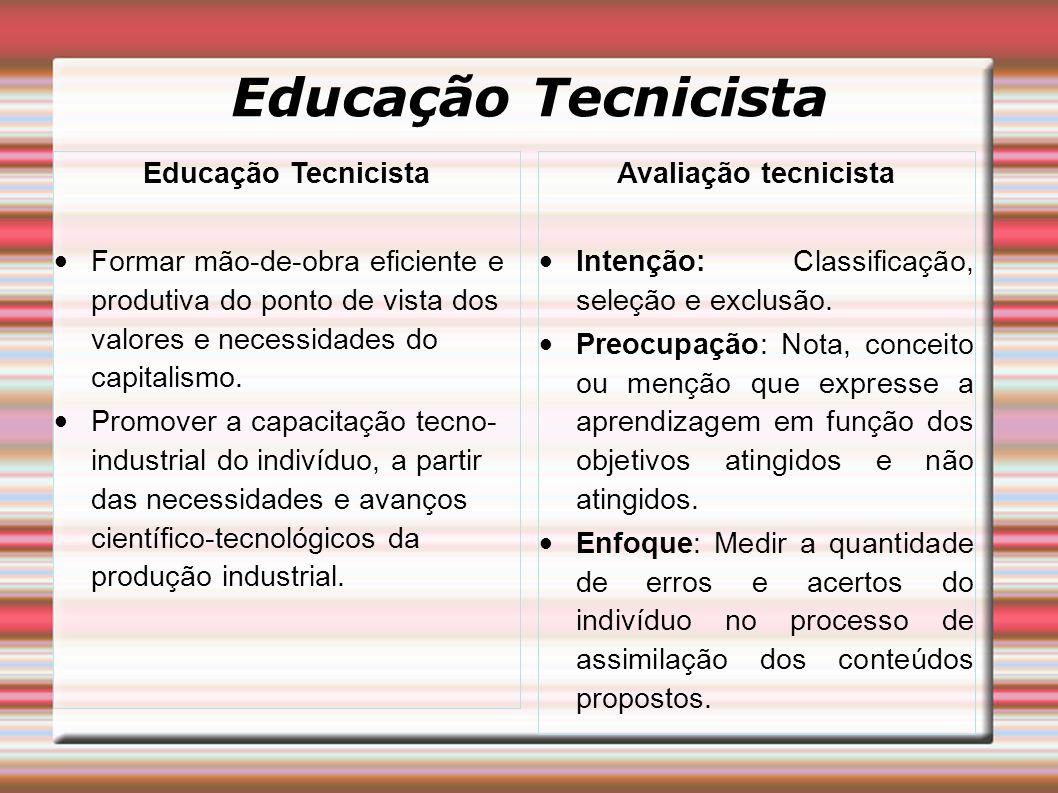 Educação Tecnicista Educação Tecnicista