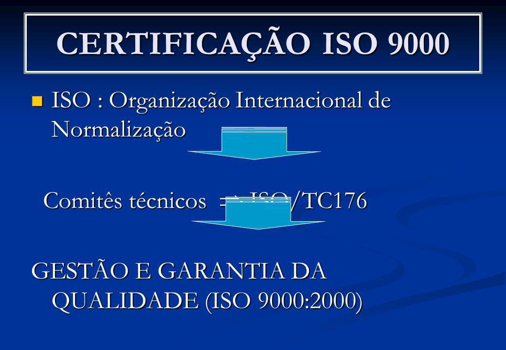 CERTIFICAÇÃO ISO 9000 ISO : Organização Internacional de Normalização