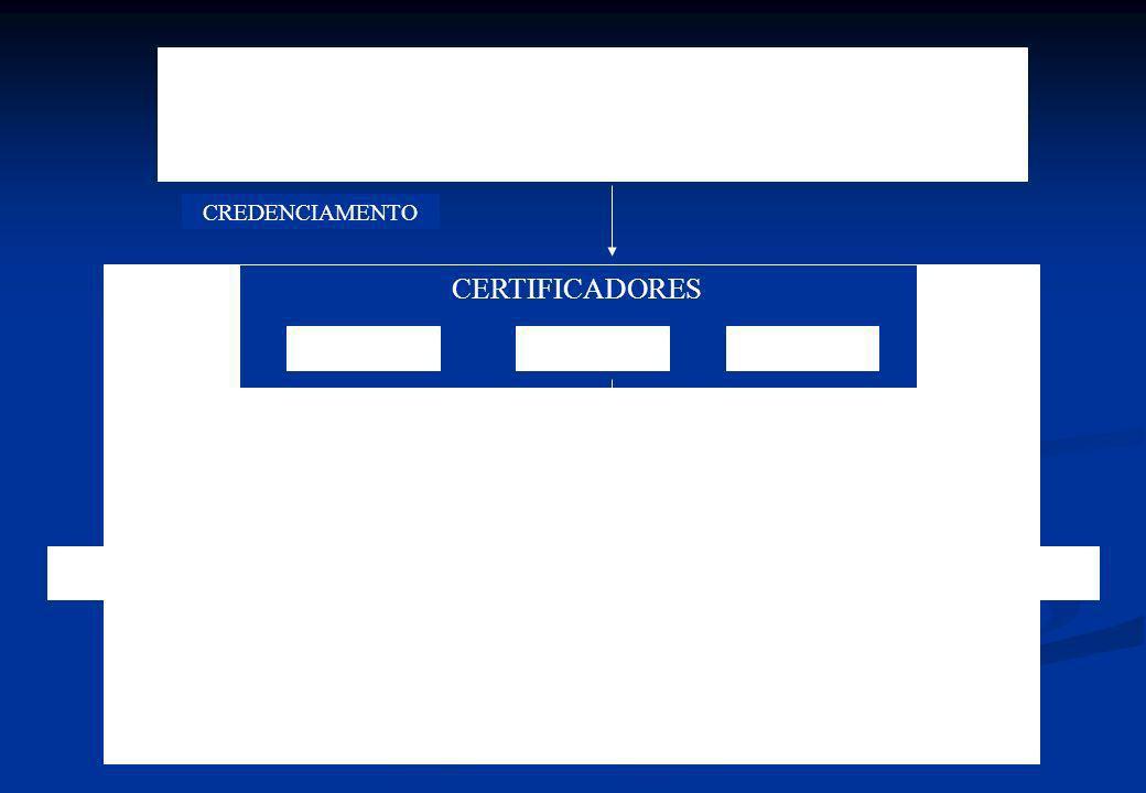 ACREDITADORES CERTIFICADORES INTERNA PRIMEIRA PARTE ORGANIZAÇÃO UKAS