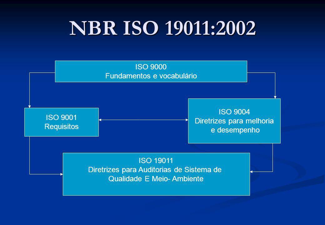 NBR ISO 19011:2002 ISO 9000 Fundamentos e vocabulário ISO 9004
