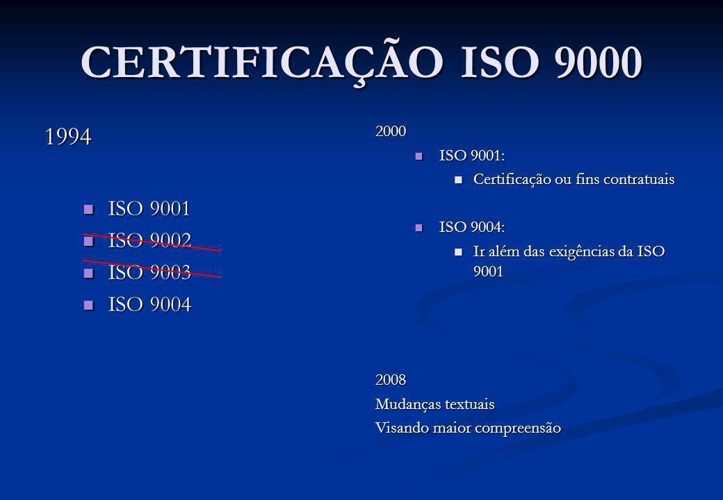 CERTIFICAÇÃO ISO 9000 1994 ISO 9001 ISO 9002 ISO 9003 ISO 9004 2000