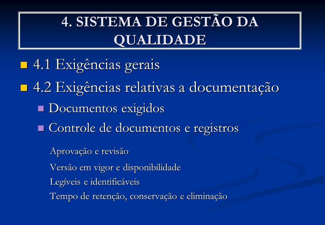 4. SISTEMA DE GESTÃO DA QUALIDADE