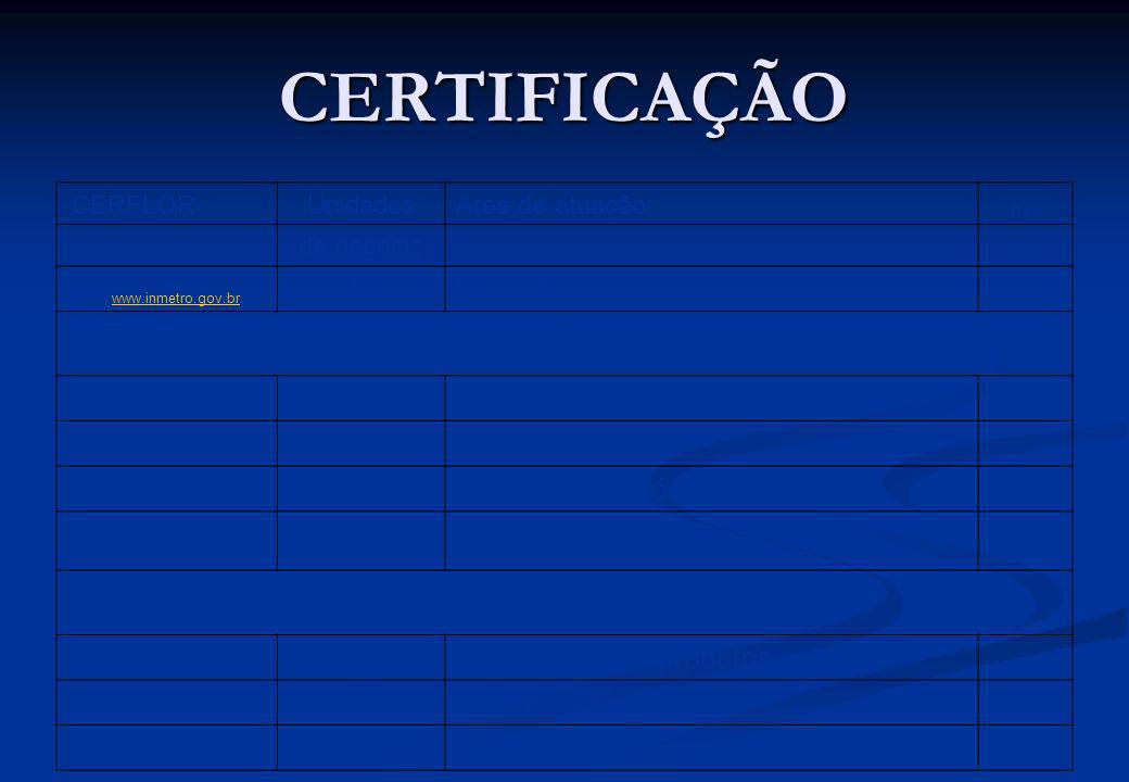 CERTIFICAÇÃO 10 Florestas 69 Florestas (mad. e não mad) 198