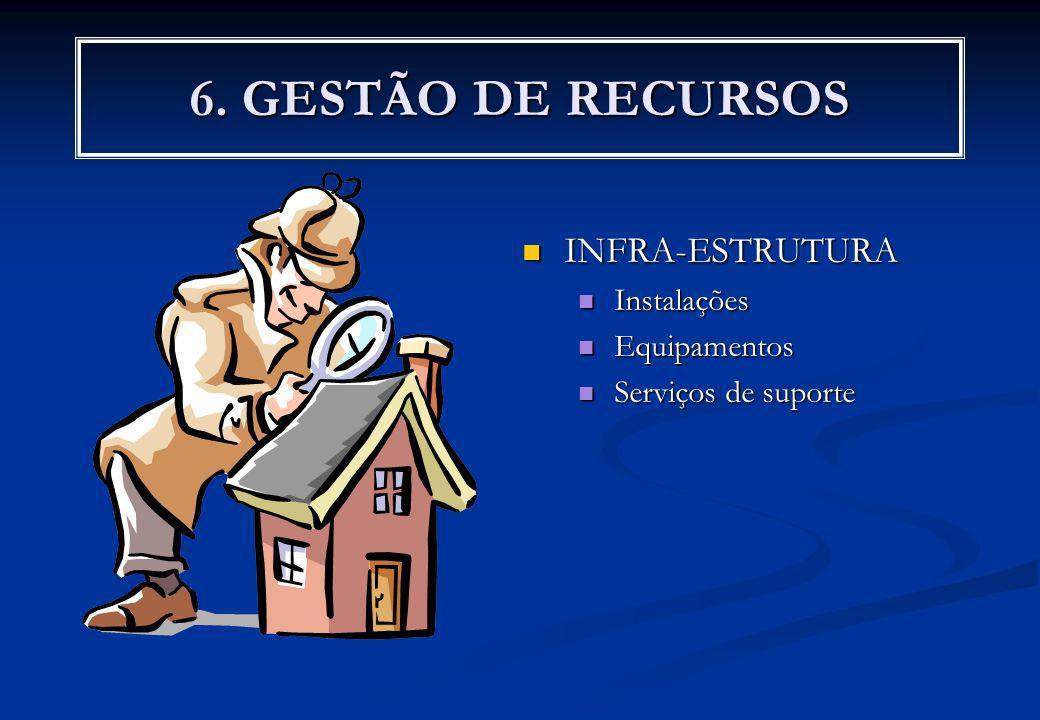 6. GESTÃO DE RECURSOS INFRA-ESTRUTURA Instalações Equipamentos