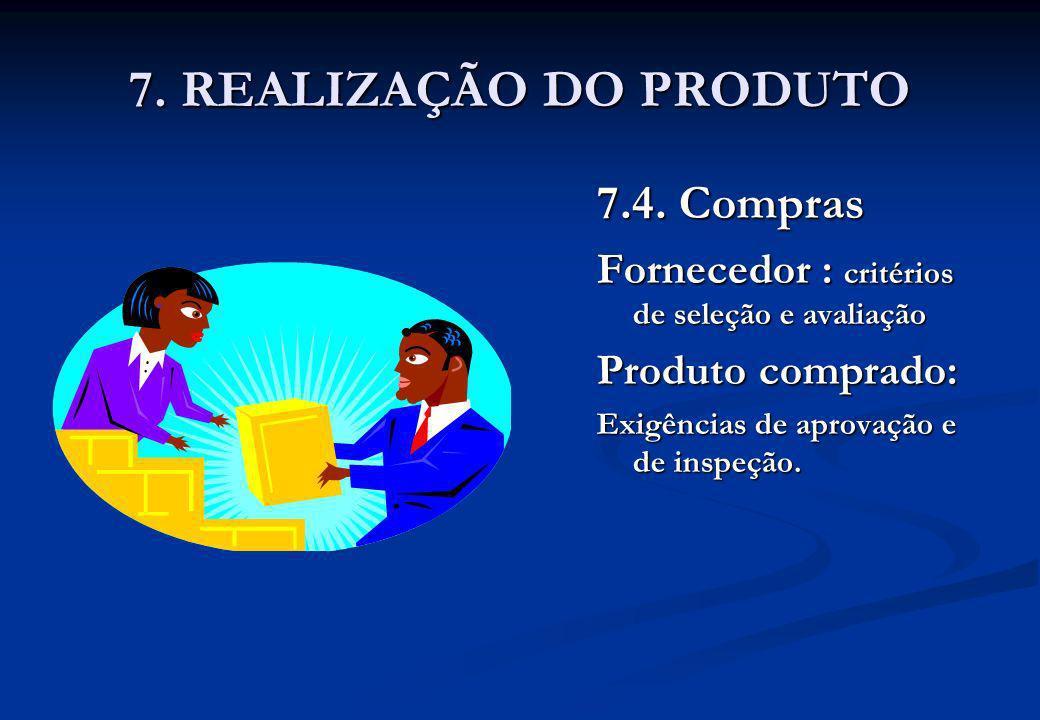 7. REALIZAÇÃO DO PRODUTO 7.4. Compras