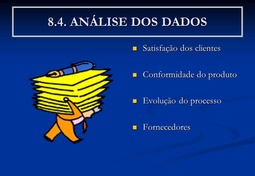 8.4. ANÁLISE DOS DADOS Satisfação dos clientes Conformidade do produto