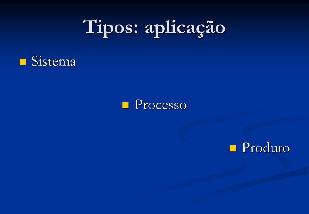 Tipos: aplicação Sistema Processo Produto