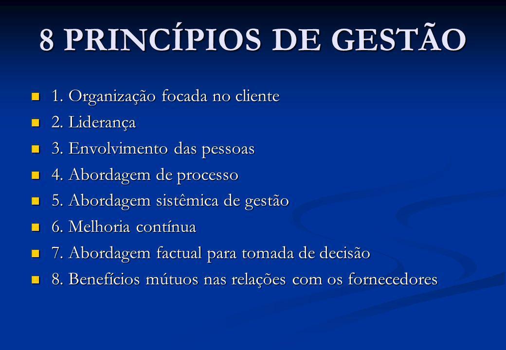 8 PRINCÍPIOS DE GESTÃO 1. Organização focada no cliente 2. Liderança