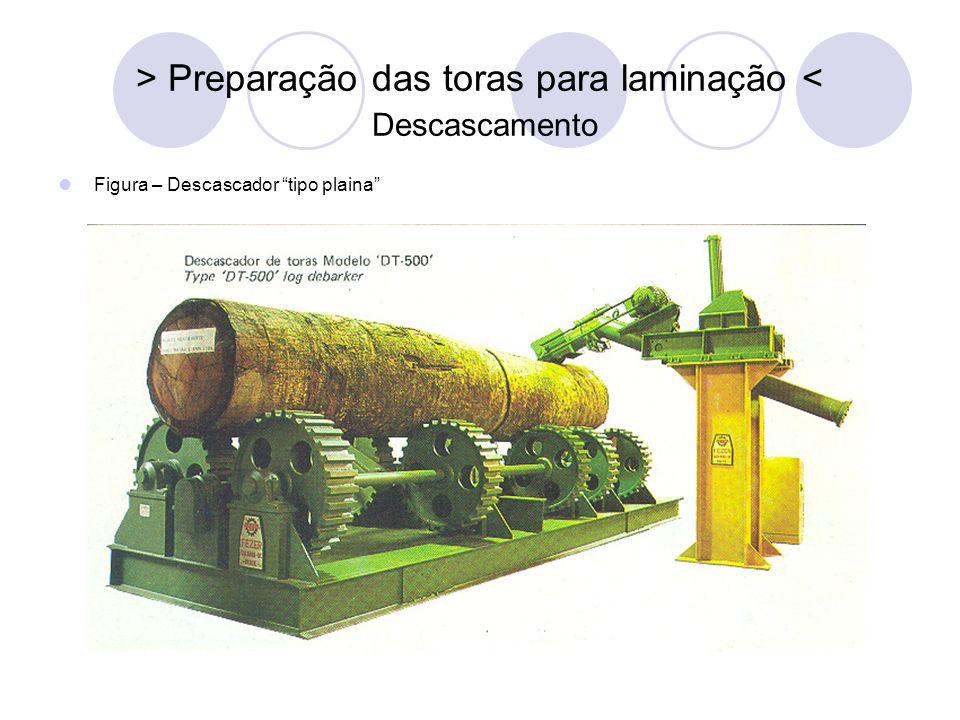 > Preparação das toras para laminação < Descascamento