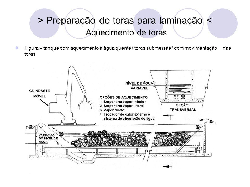 > Preparação de toras para laminação < Aquecimento de toras