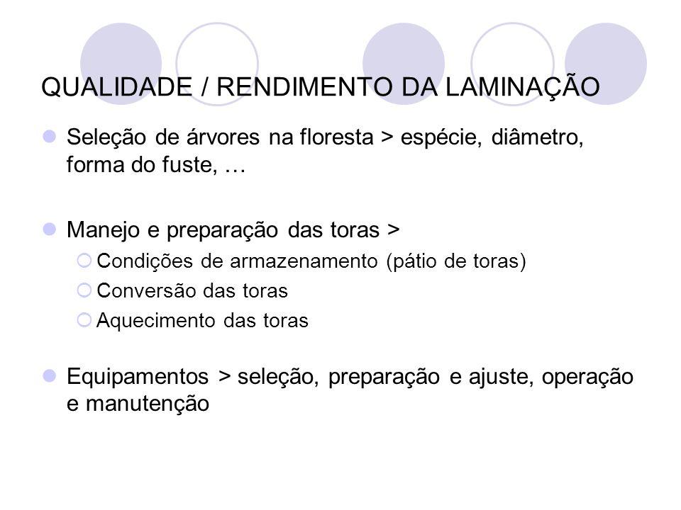 QUALIDADE / RENDIMENTO DA LAMINAÇÃO