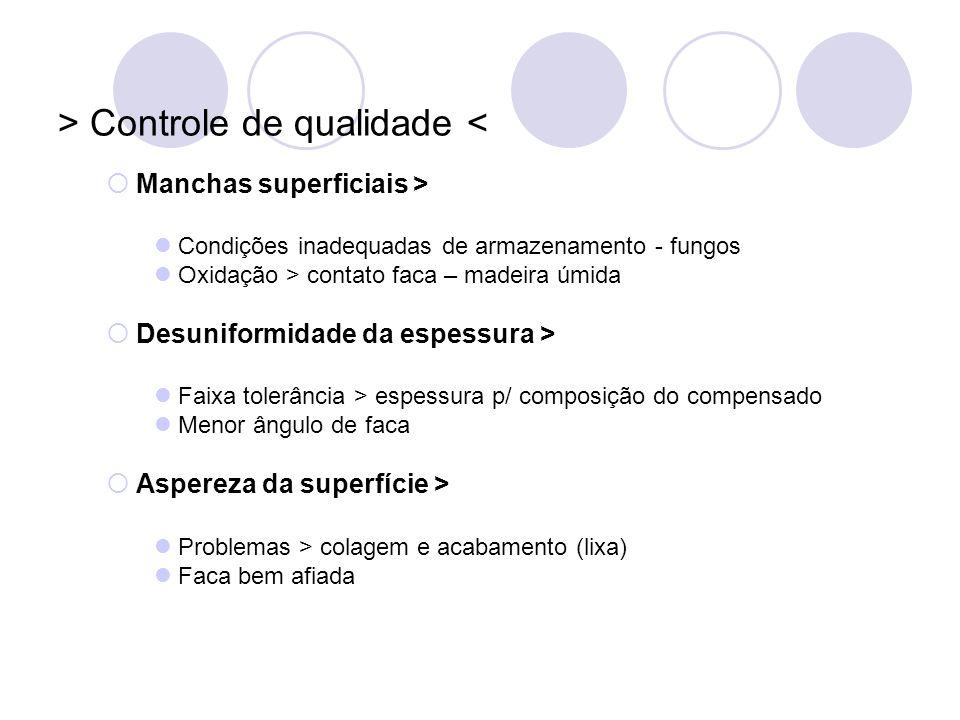 > Controle de qualidade <