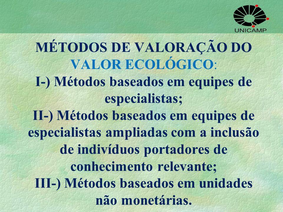 MÉTODOS DE VALORAÇÃO DO VALOR ECOLÓGICO: I-) Métodos baseados em equipes de especialistas; II-) Métodos baseados em equipes de especialistas ampliadas com a inclusão de indivíduos portadores de conhecimento relevante; III-) Métodos baseados em unidades não monetárias.