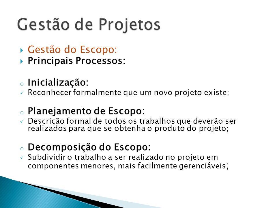 Gestão de Projetos Gestão do Escopo: Principais Processos: