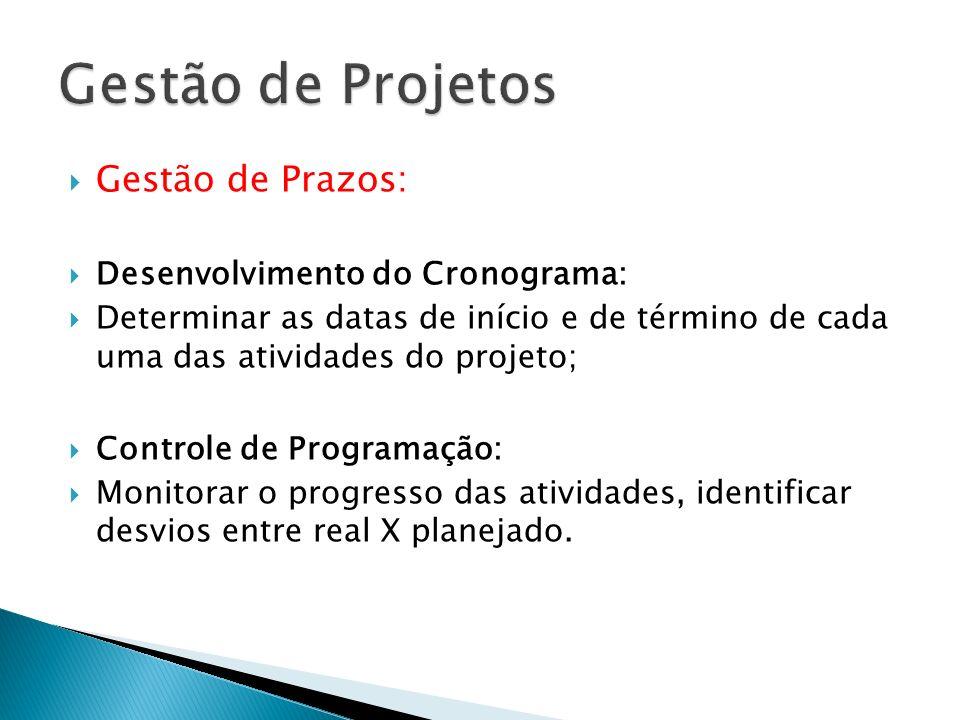 Gestão de Projetos Gestão de Prazos: Desenvolvimento do Cronograma: