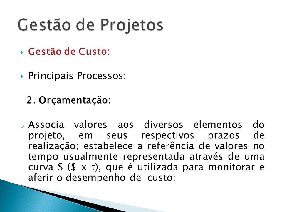 Gestão de Projetos Gestão de Custo: Principais Processos: