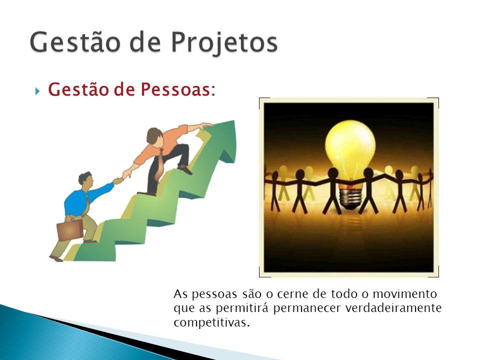 Gestão de Projetos Gestão de Pessoas: