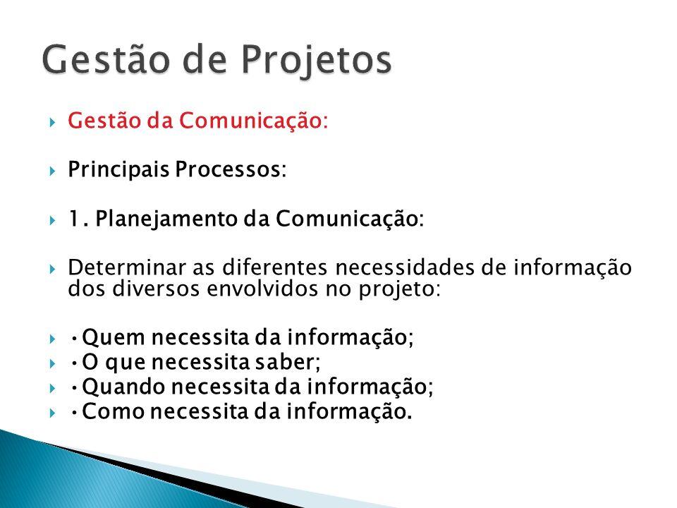 Gestão de Projetos Gestão da Comunicação: Principais Processos: