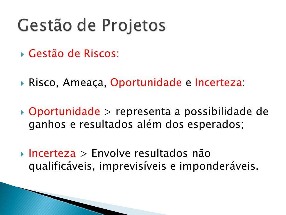 Gestão de Projetos Gestão de Riscos: