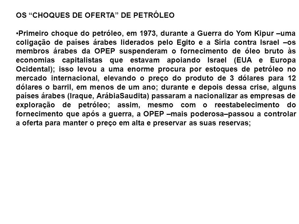 OS CHOQUES DE OFERTA DE PETRÓLEO
