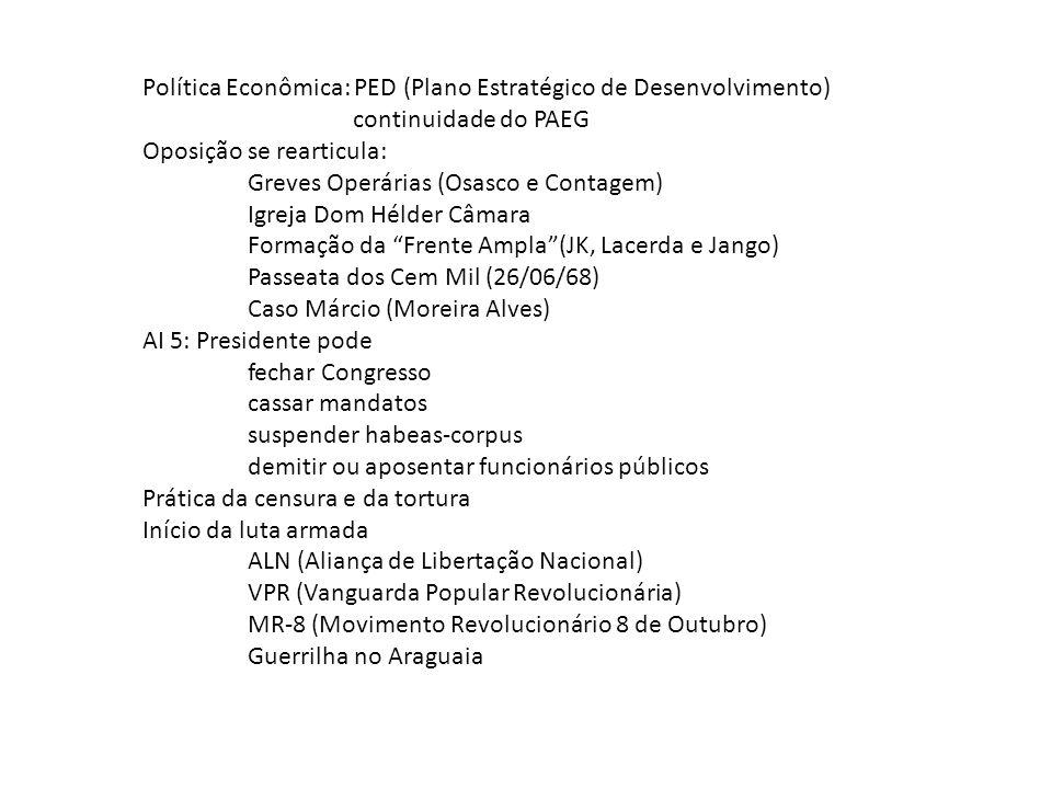 Política Econômica: PED (Plano Estratégico de Desenvolvimento)