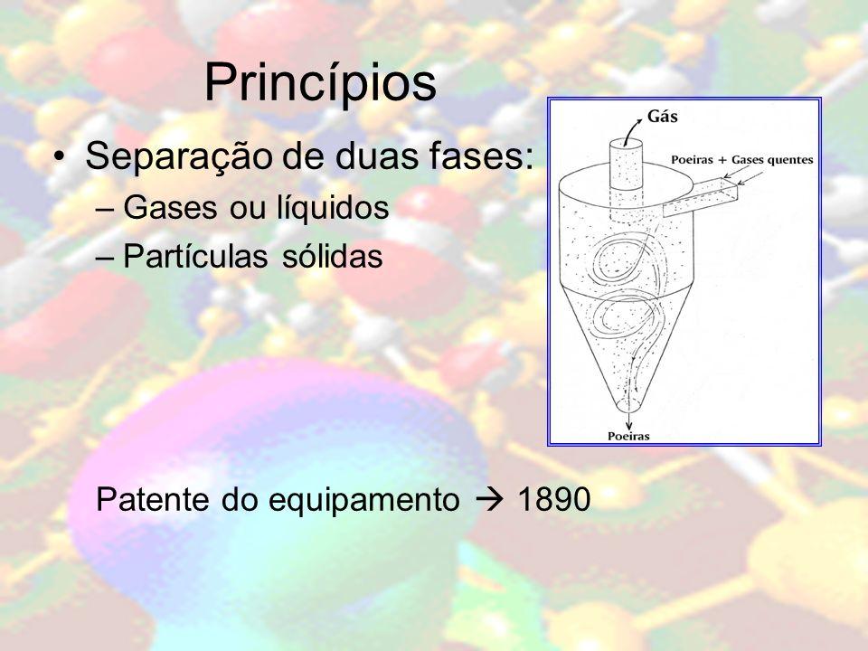 Princípios Separação de duas fases: Gases ou líquidos