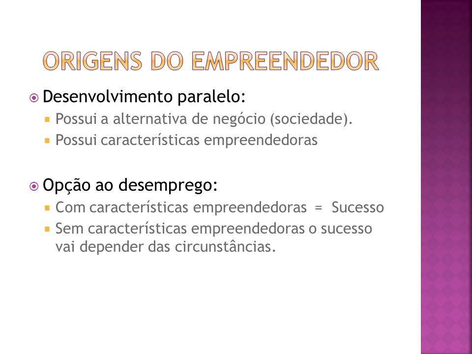ORIGENS DO EMPREENDEDOR