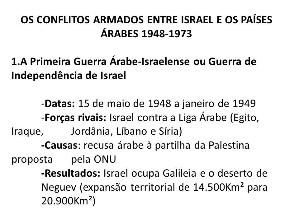 OS CONFLITOS ARMADOS ENTRE ISRAEL E OS PAÍSES ÁRABES 1948-1973