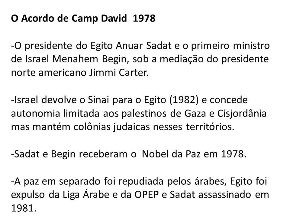 O Acordo de Camp David 1978