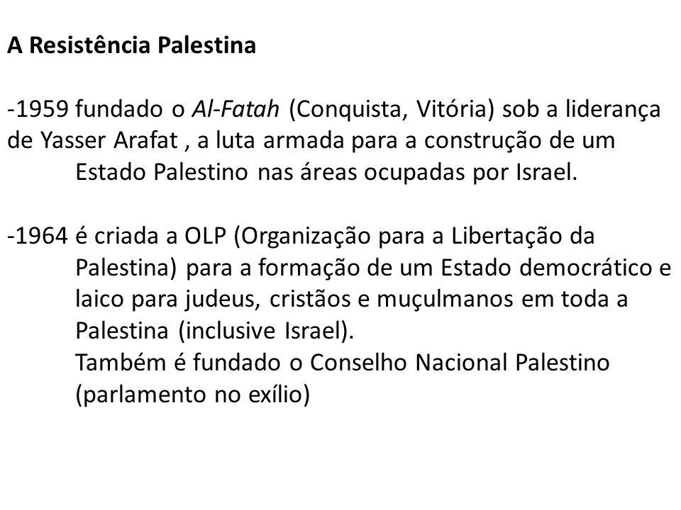 A Resistência Palestina