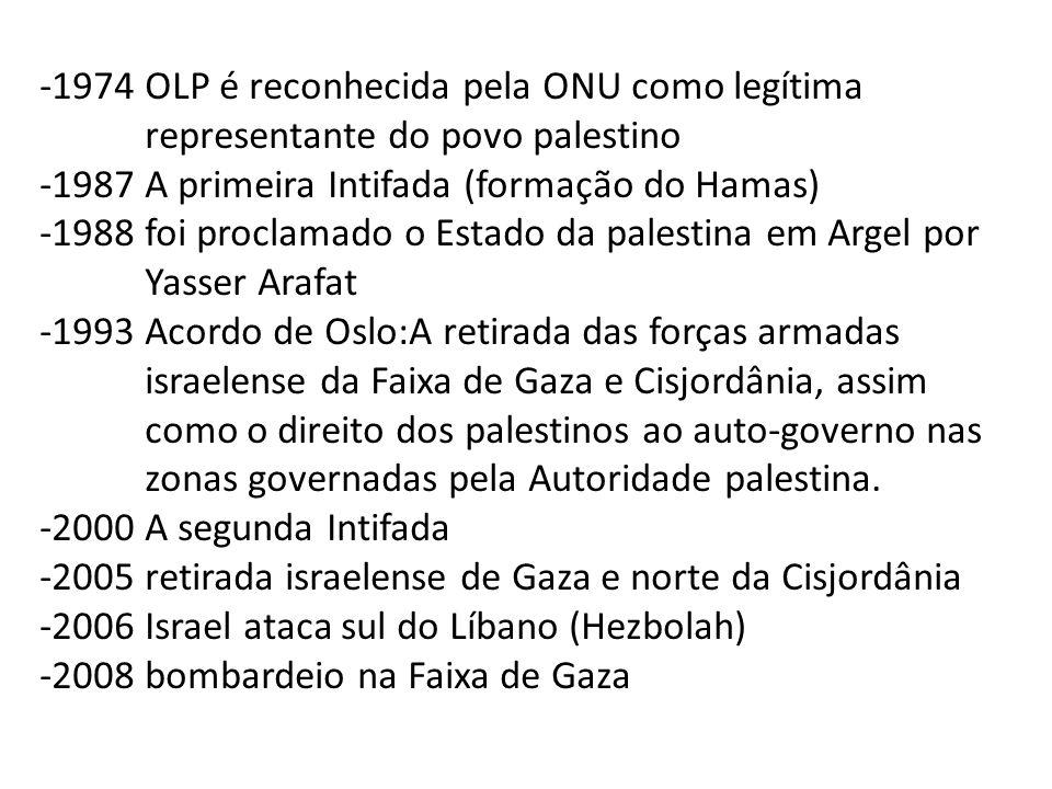 -1974 OLP é reconhecida pela ONU como legítima