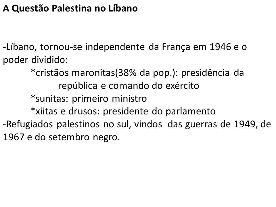 A Questão Palestina no Líbano