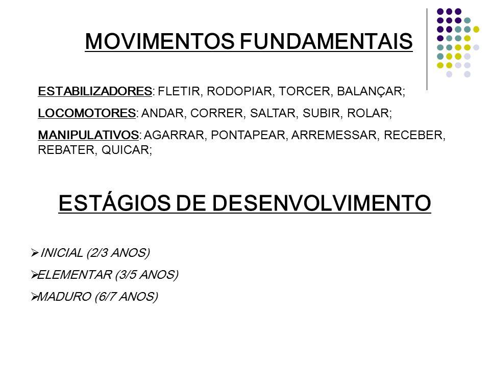 MOVIMENTOS FUNDAMENTAIS ESTÁGIOS DE DESENVOLVIMENTO