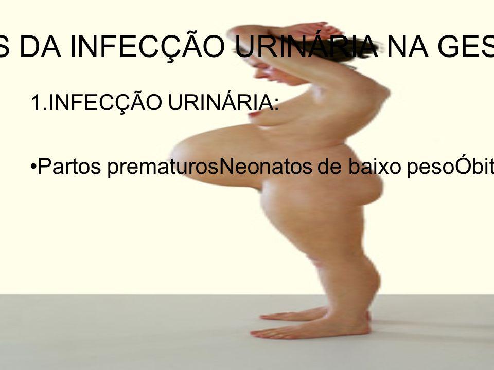 RISCOS DA INFECÇÃO URINÁRIA NA GESTANTE