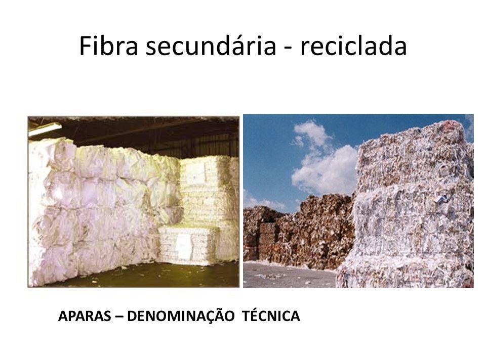 Fibra secundária - reciclada