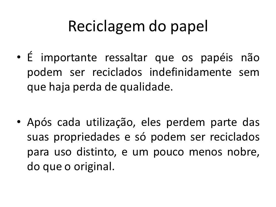 Reciclagem do papel É importante ressaltar que os papéis não podem ser reciclados indefinidamente sem que haja perda de qualidade.