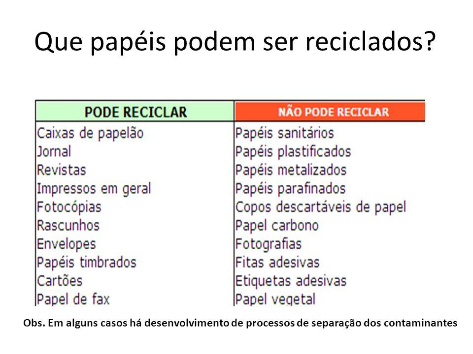 Que papéis podem ser reciclados