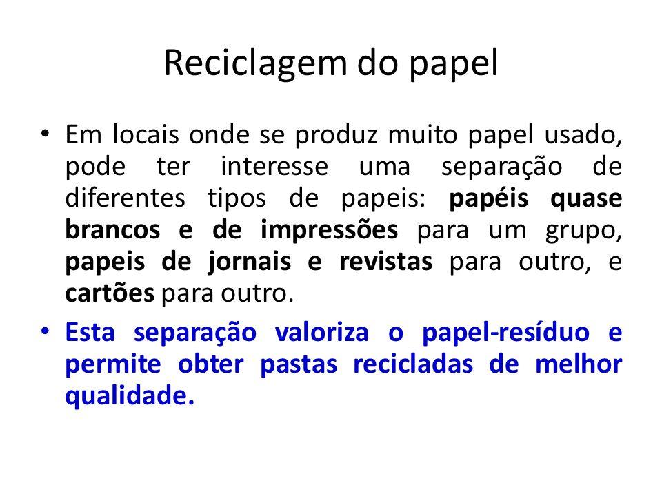 Reciclagem do papel