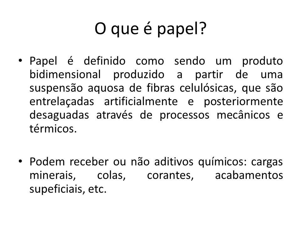 O que é papel