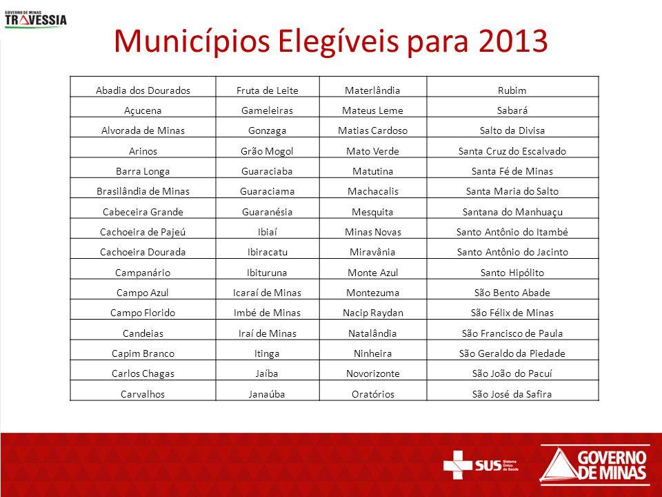 Municípios Elegíveis para 2013