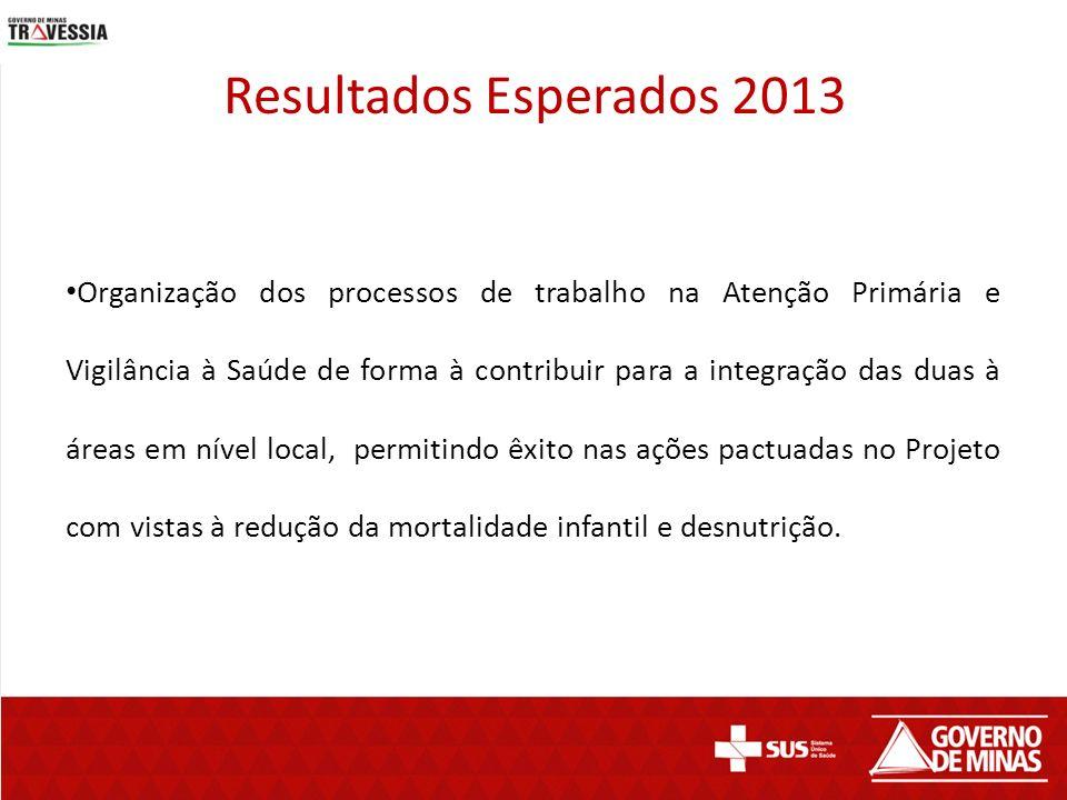 Resultados Esperados 2013
