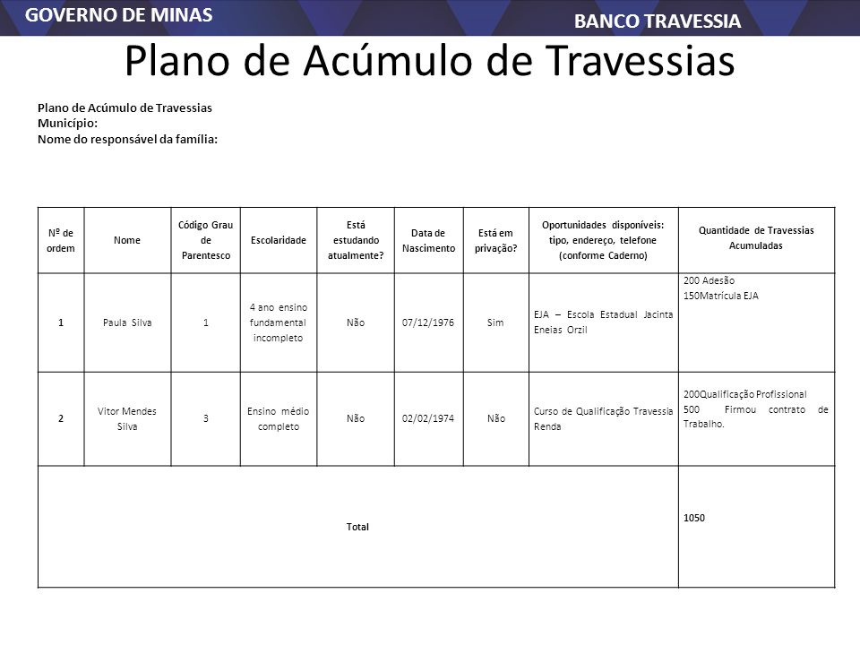 Plano de Acúmulo de Travessias