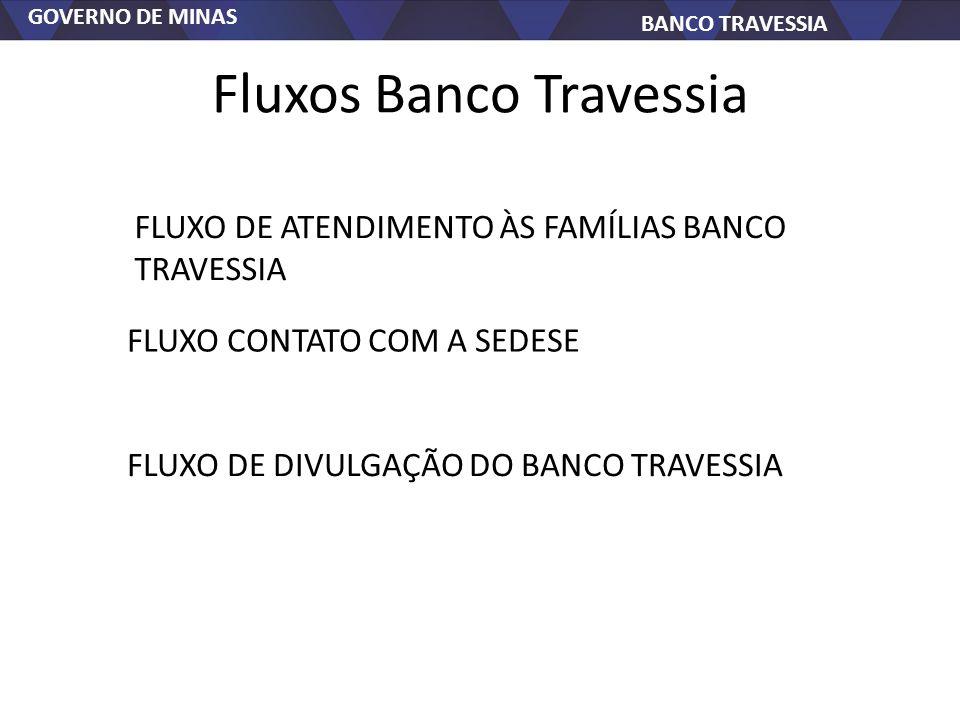 Fluxos Banco Travessia