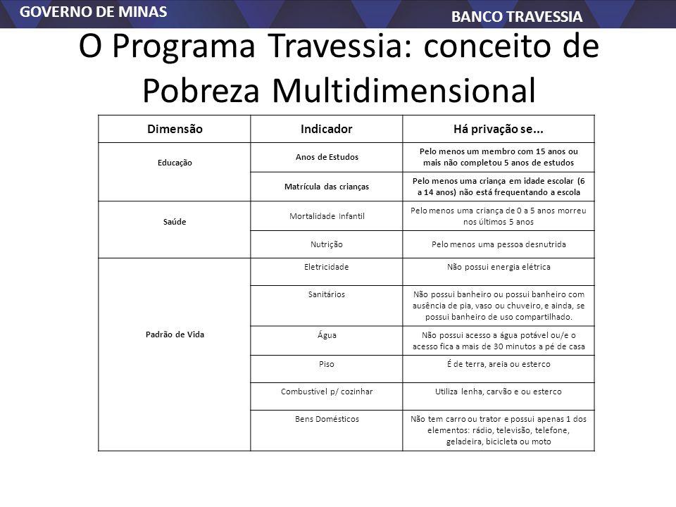 O Programa Travessia: conceito de Pobreza Multidimensional