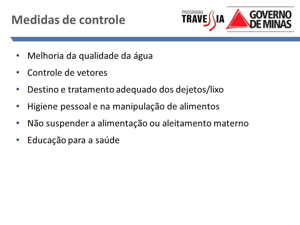 Medidas de controle Melhoria da qualidade da água Controle de vetores