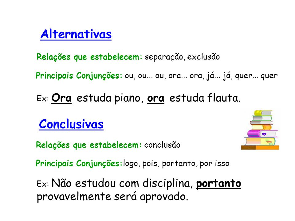 Alternativas Conclusivas Relações que estabelecem: separação, exclusão