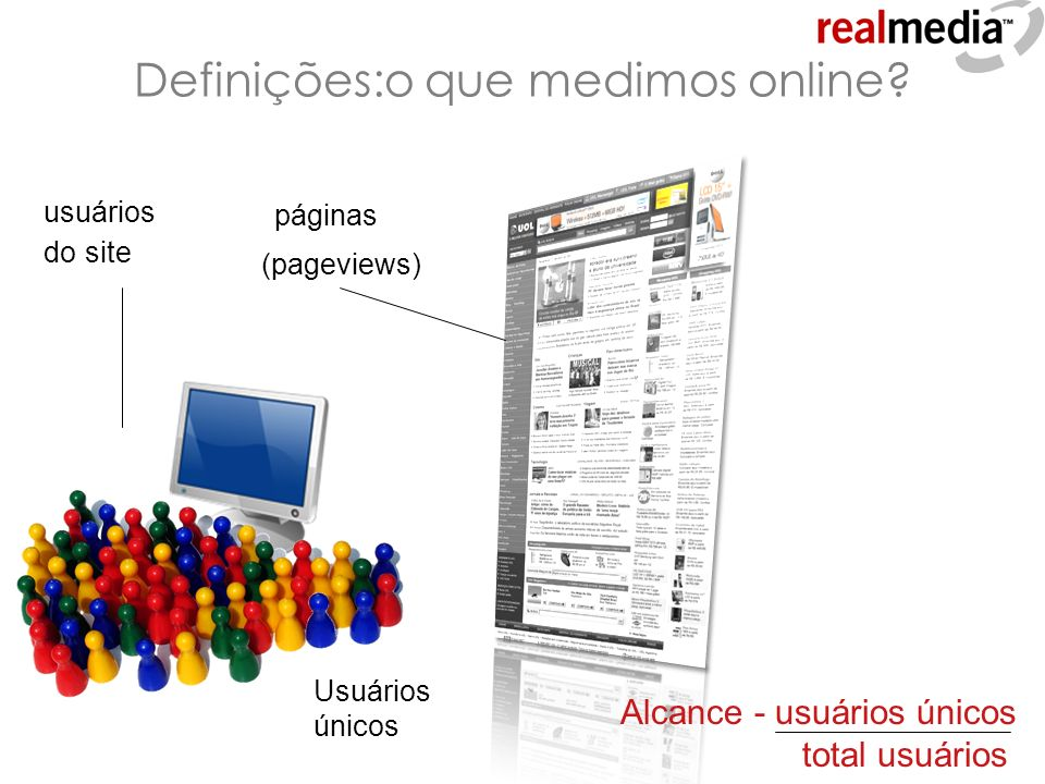 Definições:o que medimos online