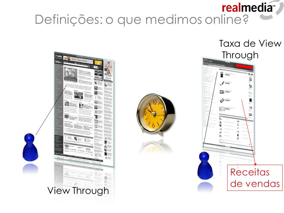 Definições: o que medimos online